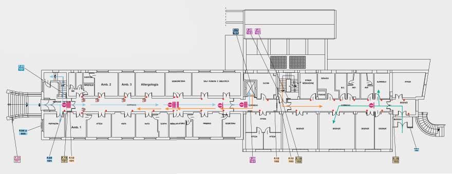 Pianta con flussi di percorso e posizionamento dei segnali divisi per tipologia e colore